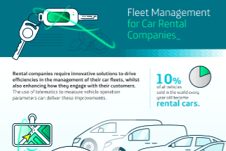 Innovative IoT solutions for car rental