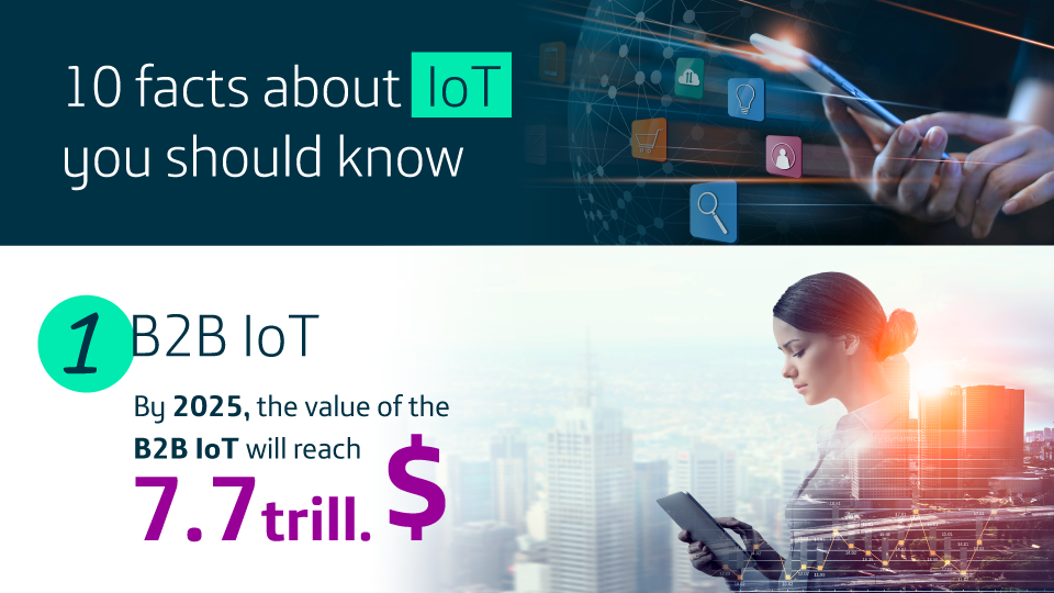10 Facts about IoT Infographic
